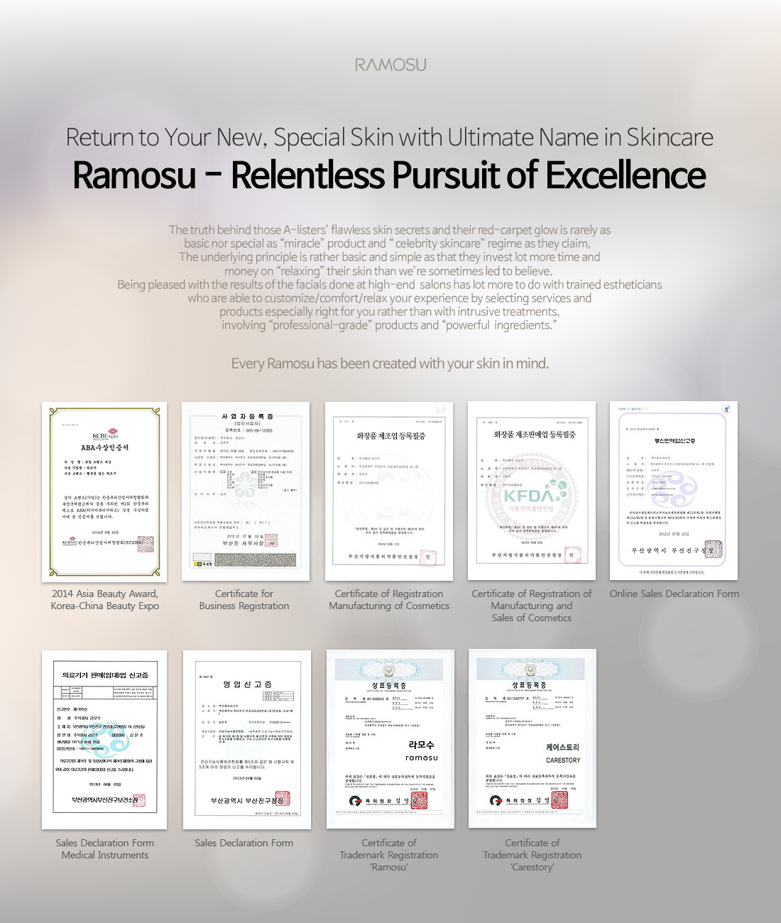 Сертификаты Ramosu