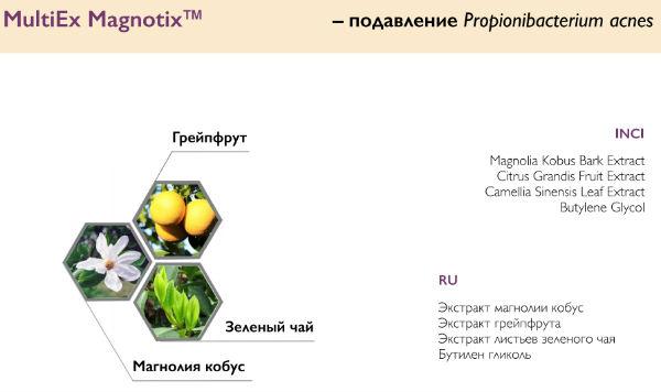 Сыворотка с растительным комплексом Multi Ex Magnotix