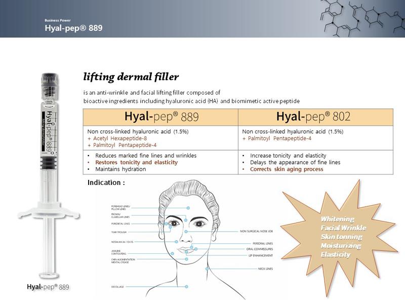 Биоревитализант с пептидами Hyal-Pep 889