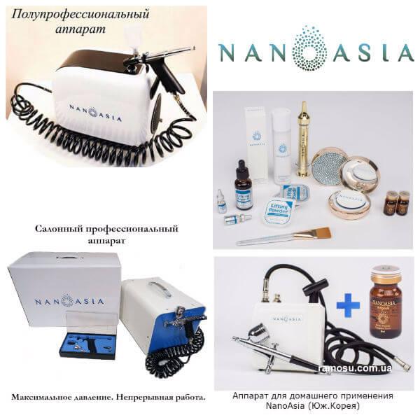 продукция производителя Nanoasia
