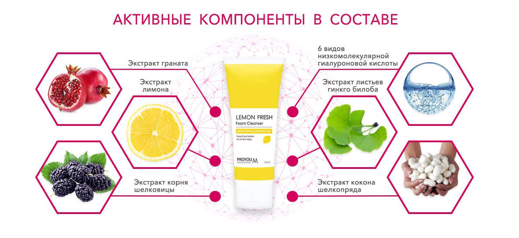 Активные компоненты пенки с лимоном Pro You M